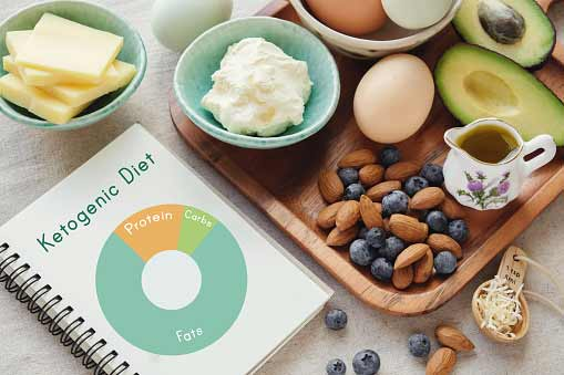 Ketogenic Diet: A Guide for Beginners