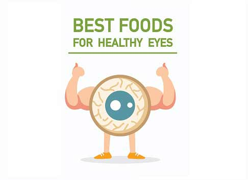 Want To Improve Your Vision Naturally? Eat These 6 Foods Daily!