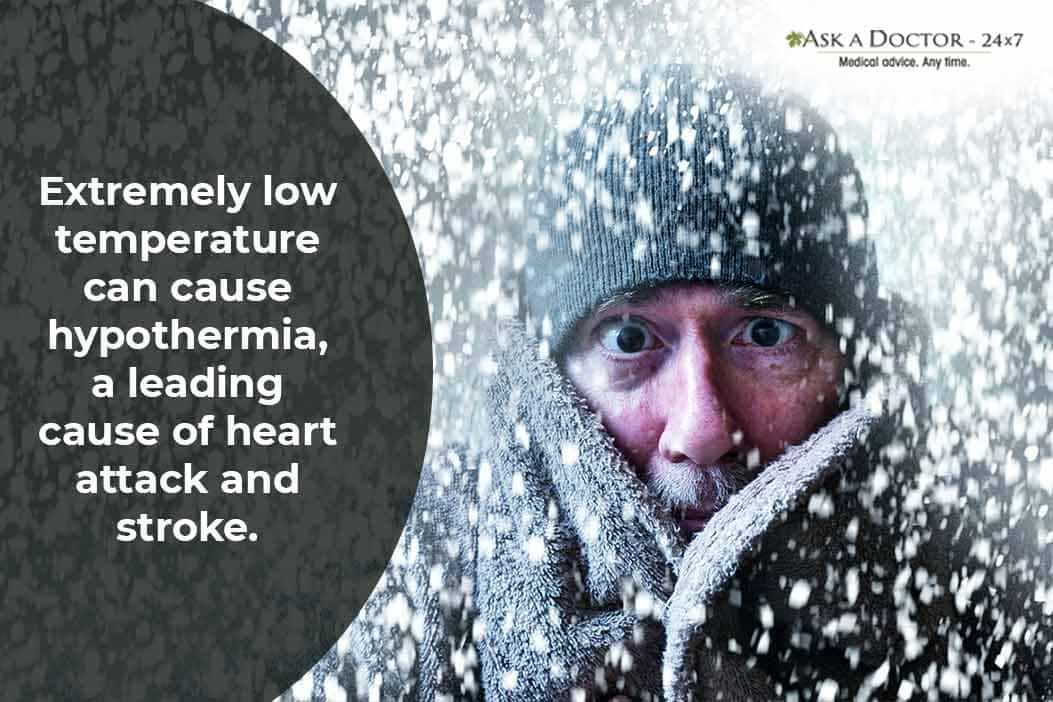 Can Cold, Cloudy Weather Increase Your Risk of Getting a Heart Attack?