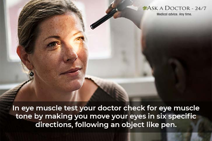 6 Different Types of Eye Tests That You Must Know