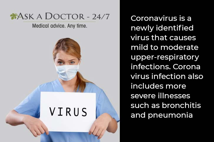 Key Facts About Coronavirus and Precautions To Prevent It!