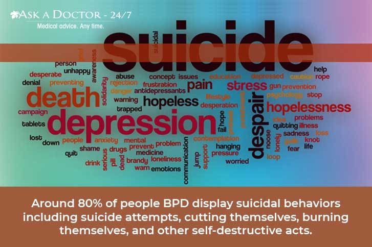 image banner of depression suicidal attempt =